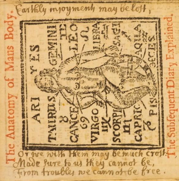 Bufton - poem with zodiac man