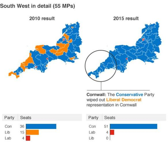 The remarkable Tory dominance of the South West, courtesy of BBC News website