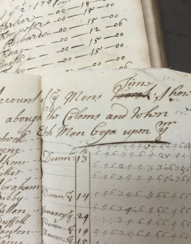 Account of the Mens Time: The National Archives